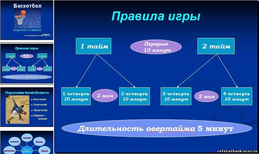 Презентация Баскетбол Коротко о главном Физкультура и Спорт  Презентация посвящена баскетболу